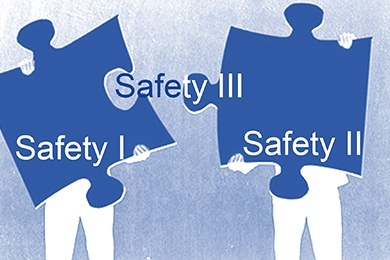 FATOR HUMANO – COMPLEMENTARIDADE E INDEPENDÊNCIA ENTRE SAFETY I & SAFETY II RESULTA EM SAFETY III